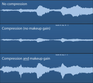 Compression-comparison