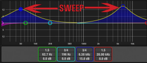 Sweep from high to low frequencies