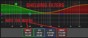 Shelving filters